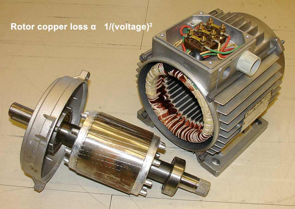Effect of Low/High Voltage on Motor