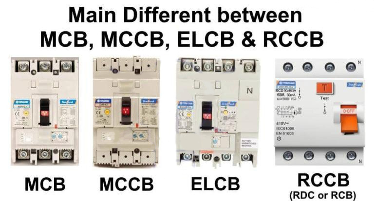 Difference Between MCB, MCCB, ELCB, RCCB and RCD