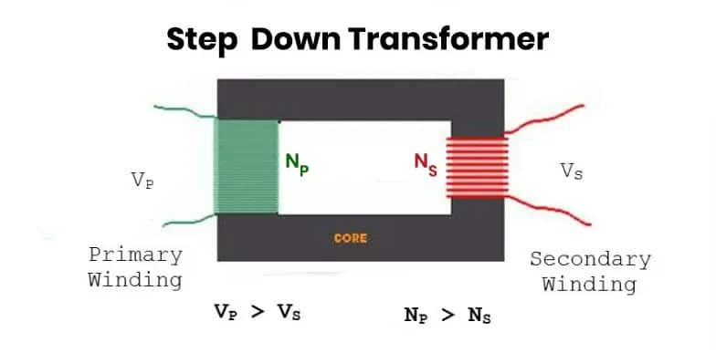 What-is-a-Step-Down-Transformer